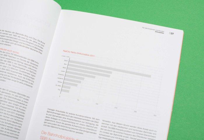 Infografik Geschäftsbericht 2011 SBB
